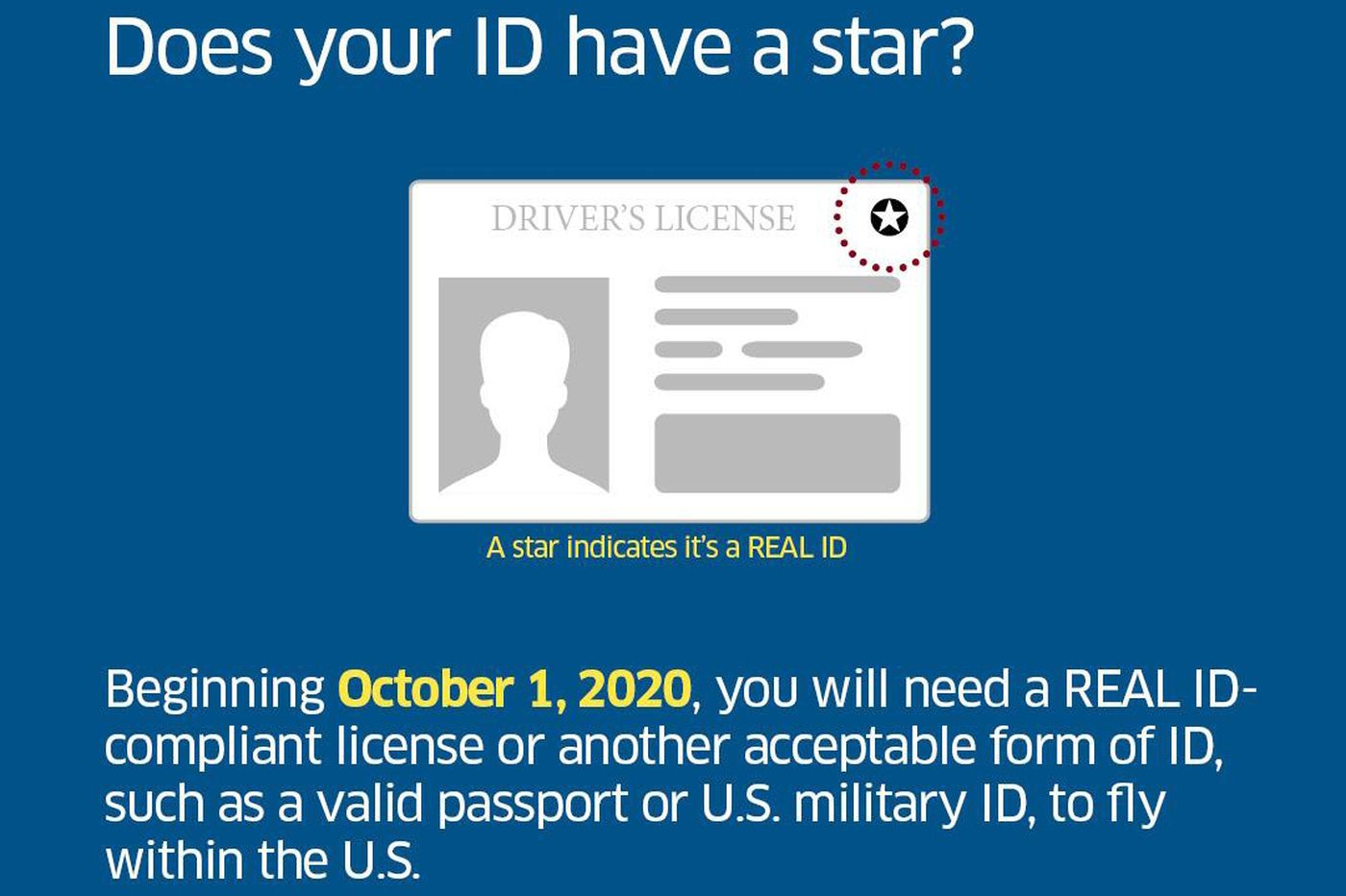 Here's why N.J. won't blow Thursday's REAL ID deadline, even though most residents can't get the cards