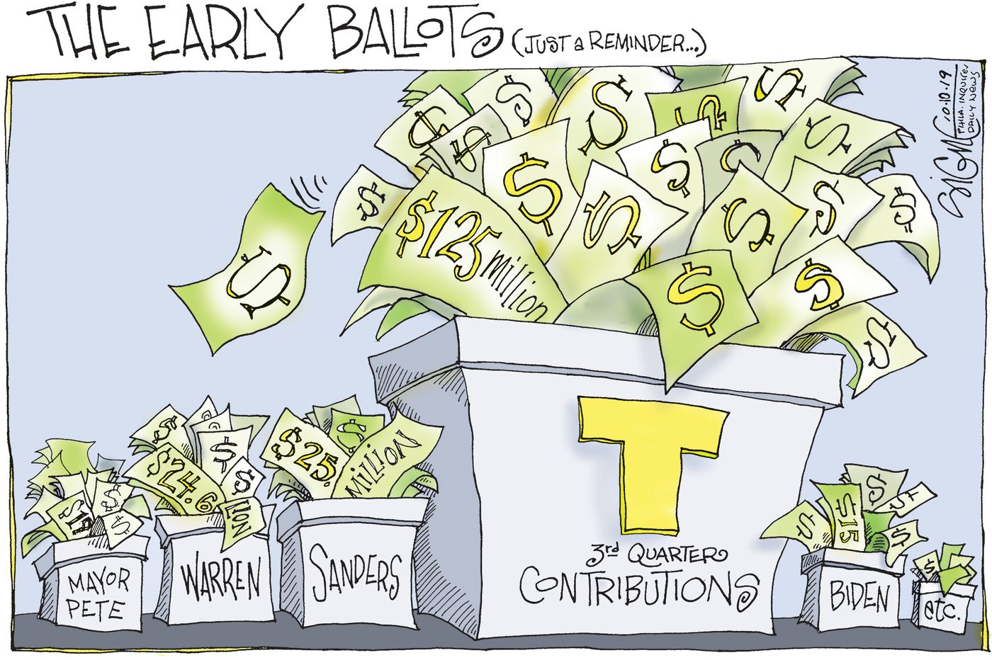 Political Cartoon: Early campaign contribution voting