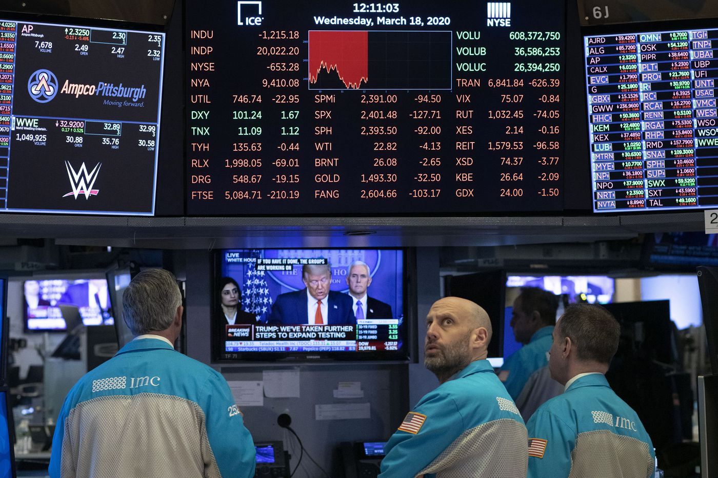 Dow loses 1,300 as 'Trump bump' fades, coronavirus recession fears take hold