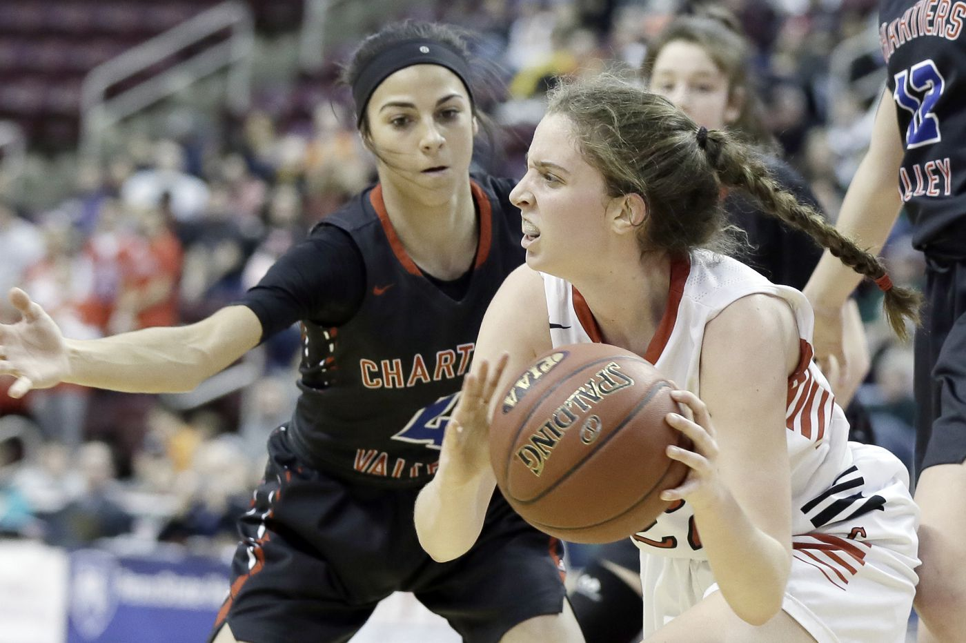 Girls' basketball: Philadelphia Catholic League to split in two divisions