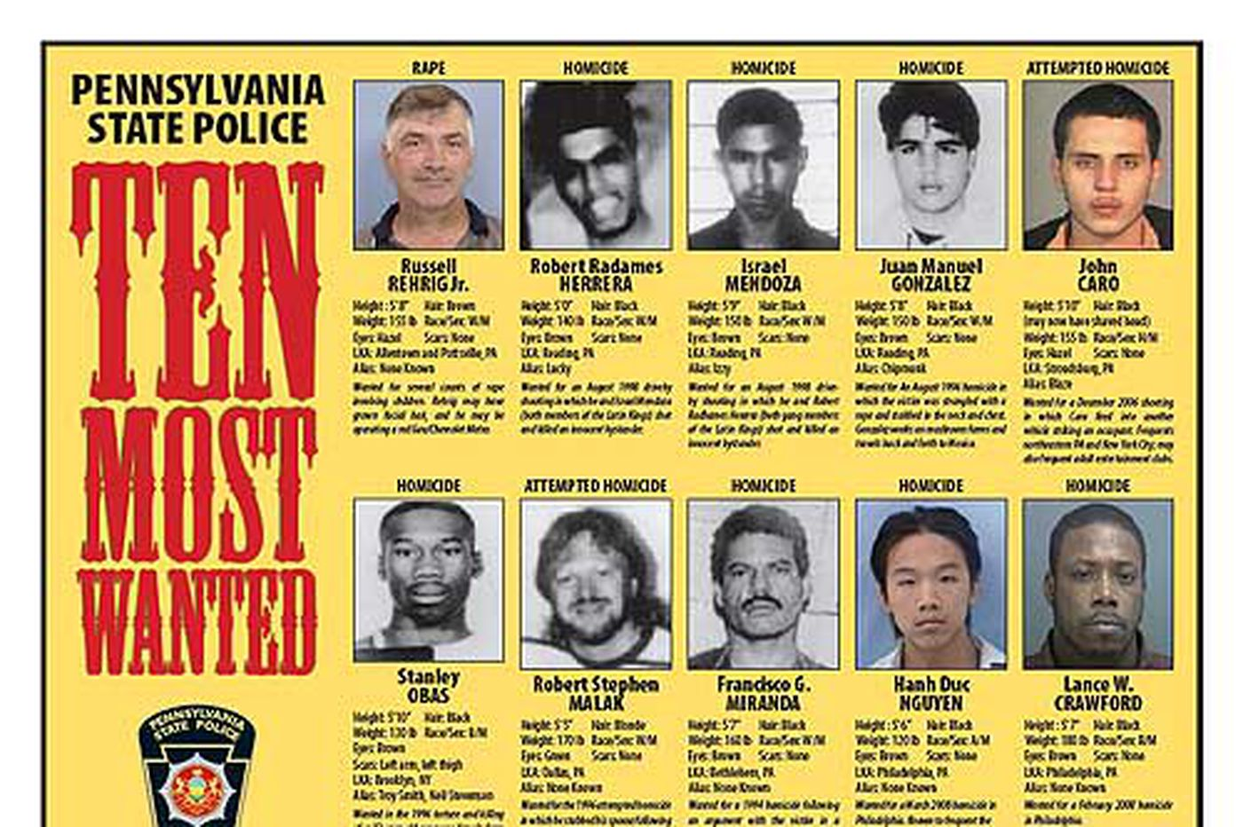 PA releases top 10 fugitive list; two Philadelphia homicides listed