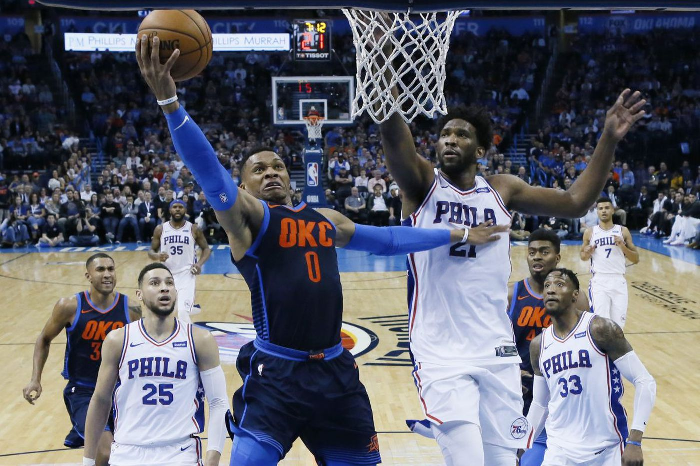 Sixers fall to Thunder as Russell Westbrook scores 37