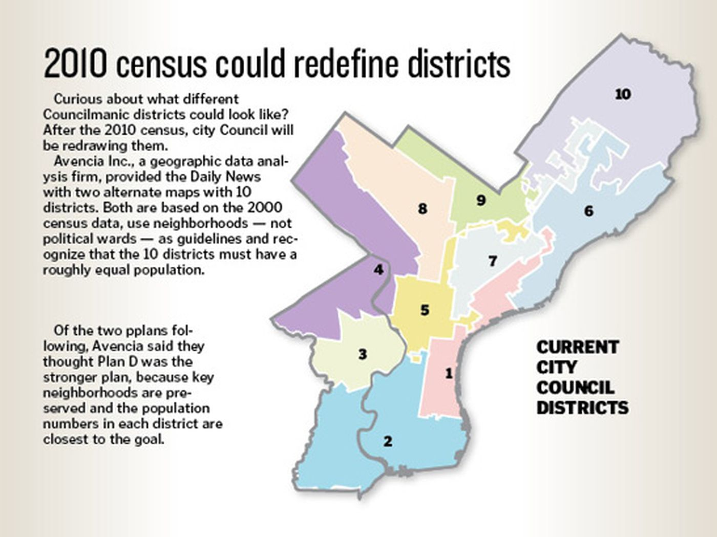 City redistricting: 2010 census renews fight for a fair map on