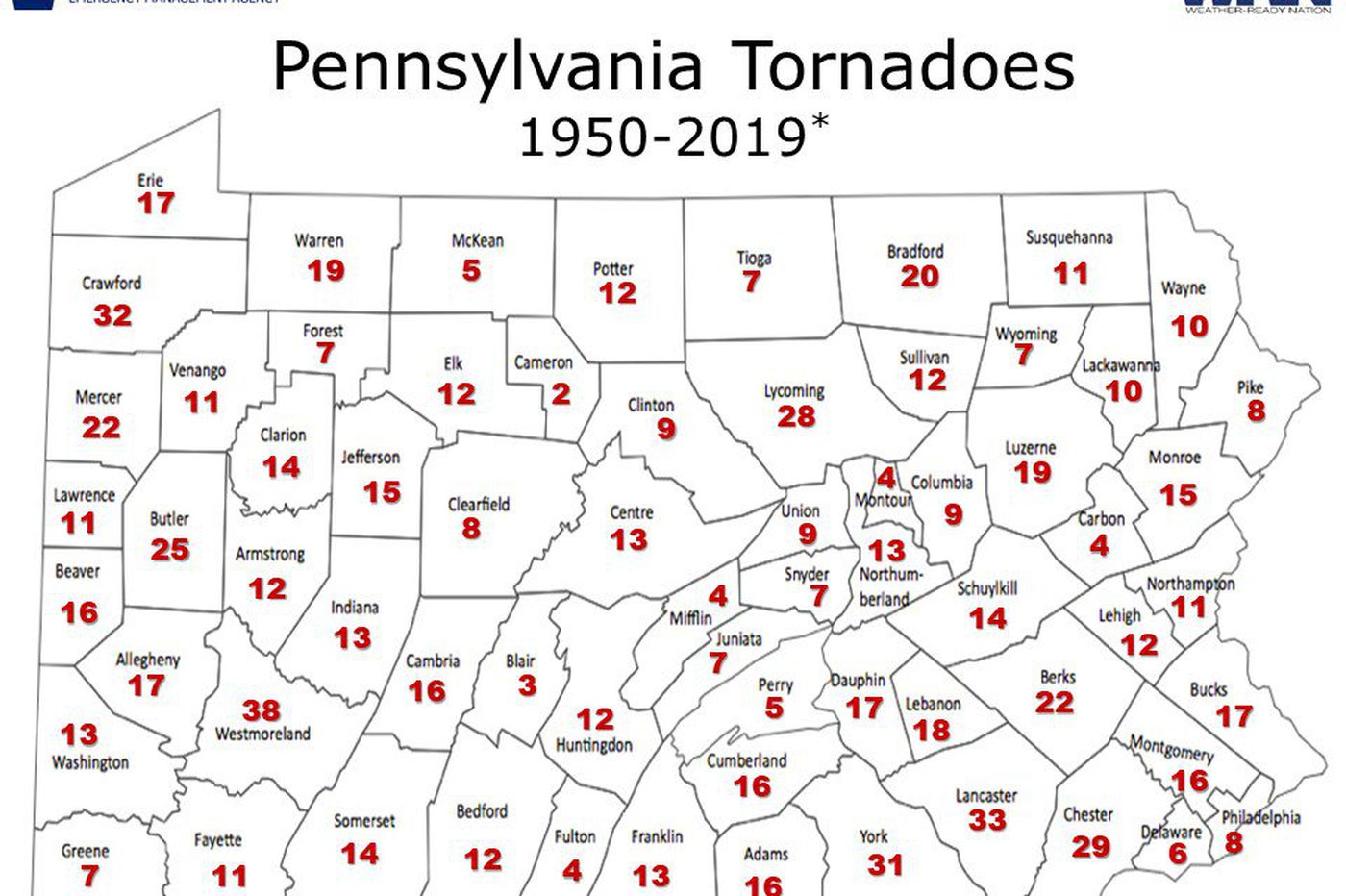 Sunday tornado confirmed at Bucks County campground; Pa. exceeds annual twister average