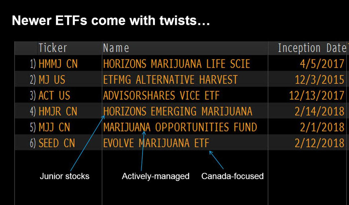 cryptocurrency etf list canada