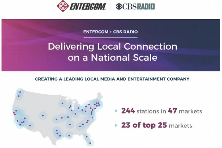 Entercom Communications' website highlights the company's nationwide reach now that the CBS Radio merger is complete.