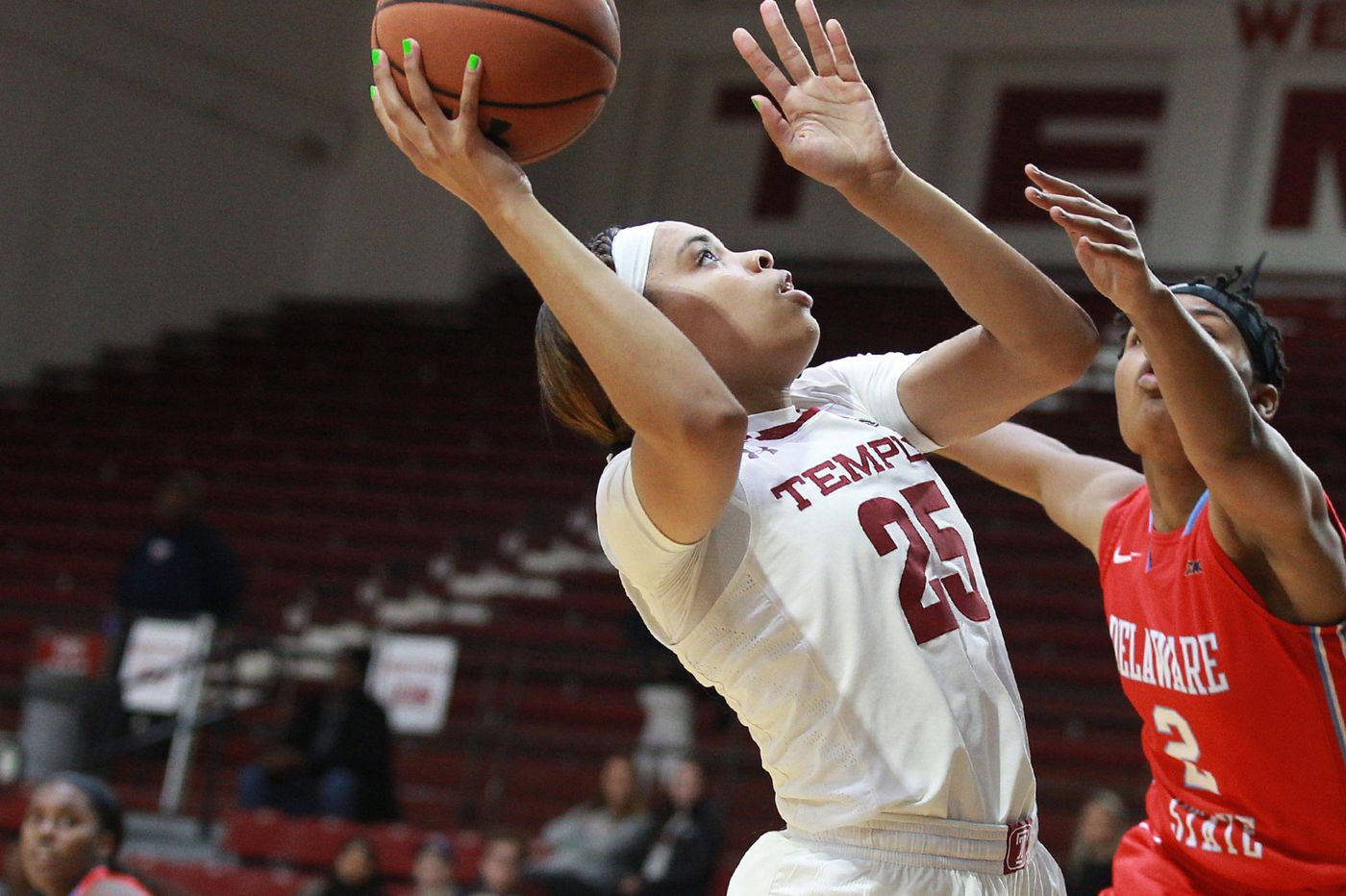 Women's City Six Notebook: Mia Davis earns two more double-doubles in Temple wins