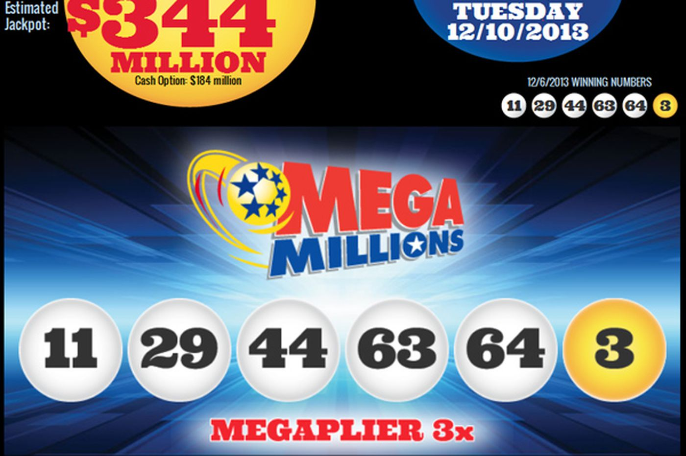 Mega Millions jackpot: Chance for new record?