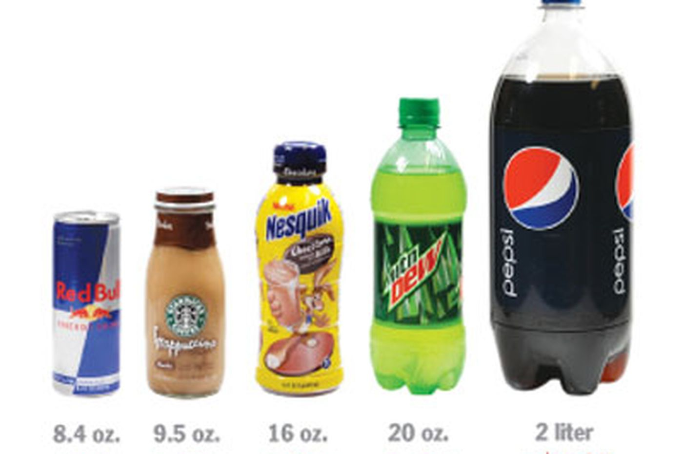 Study links soda tax and better health
