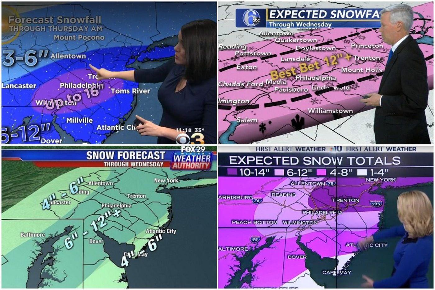 How accurate were Philly forecasters' snow predictions? We grade them.