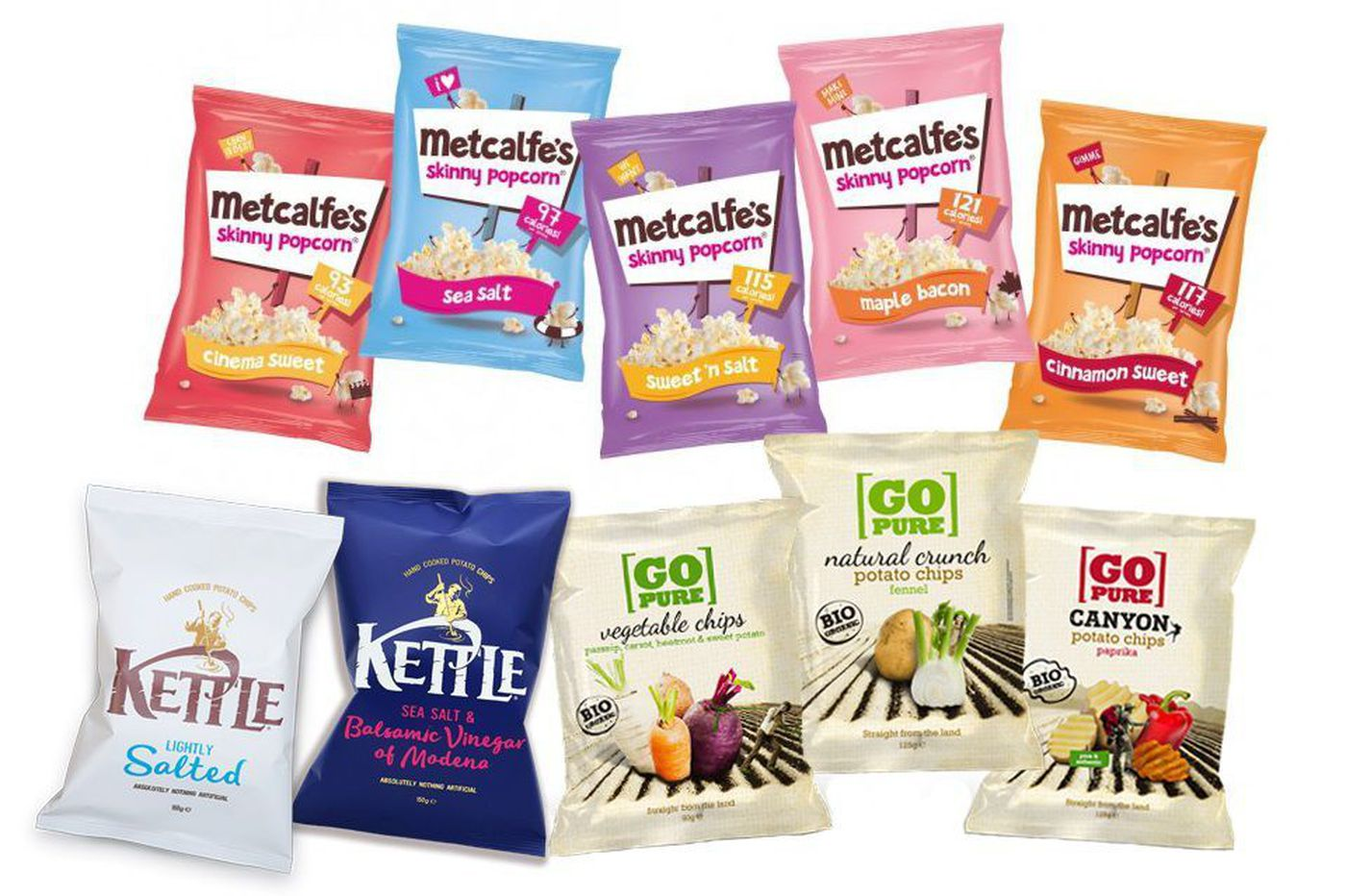 Campbell Soup sells European chip brands, including Kettle
