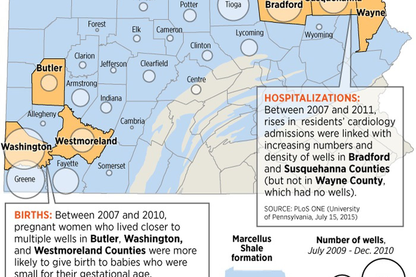 Pa. studies link fracking with health problems