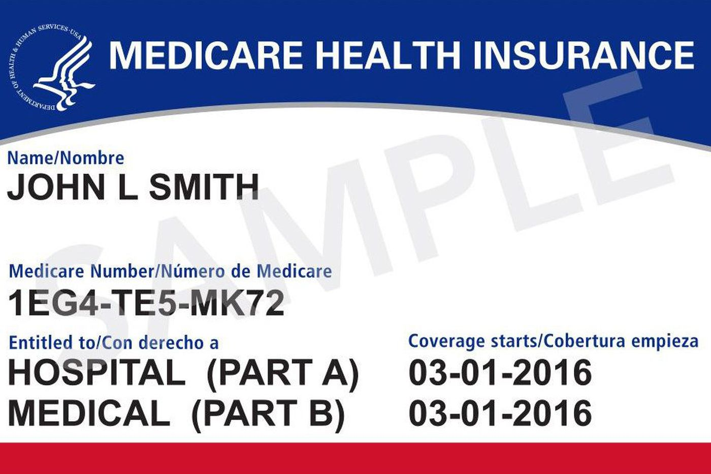 Starting April 1, new Medicare cards start arriving by mail; Social Security numbers will be gone