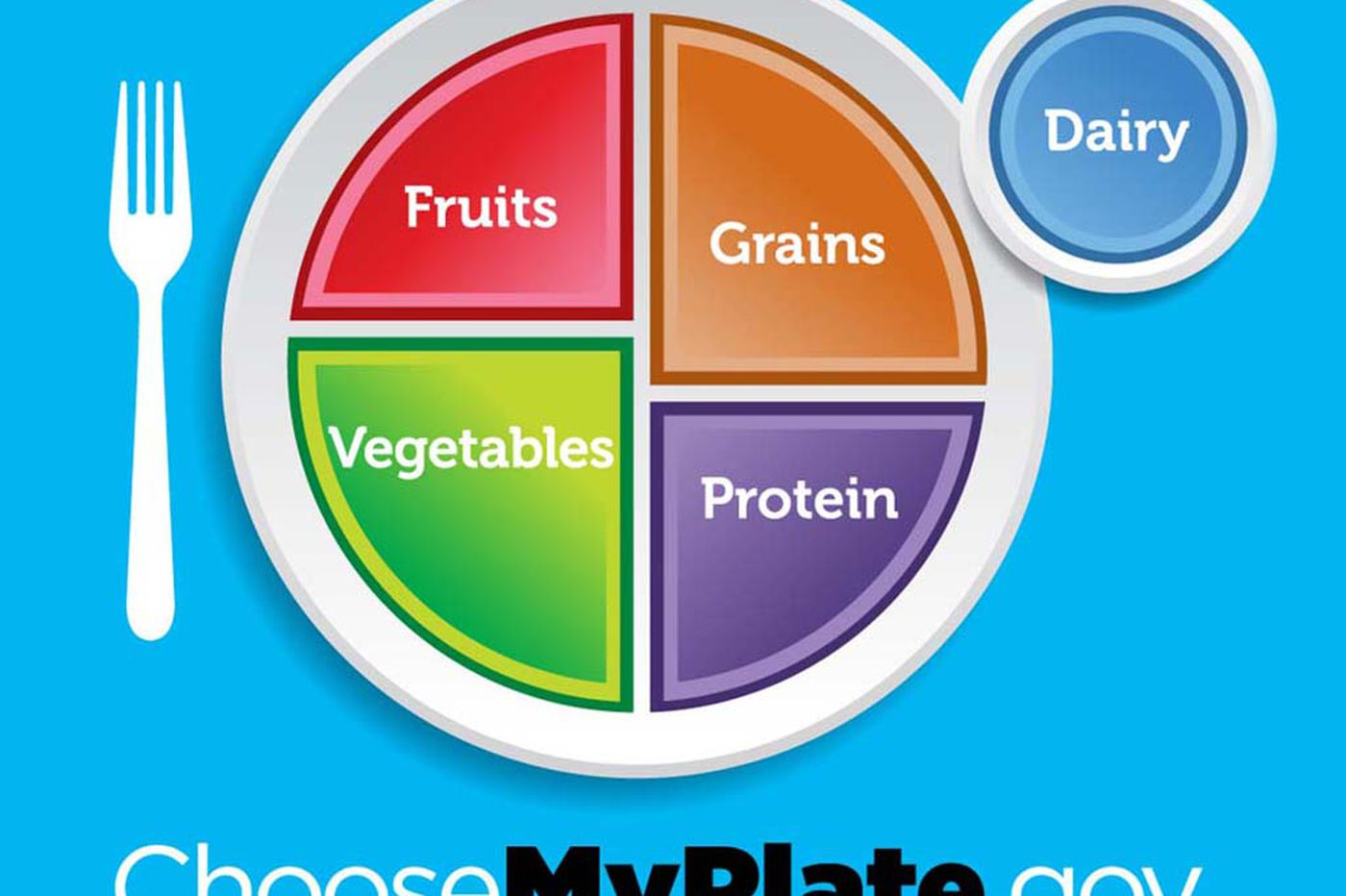 Dietary guideline proposal revises what's on a healthful plate
