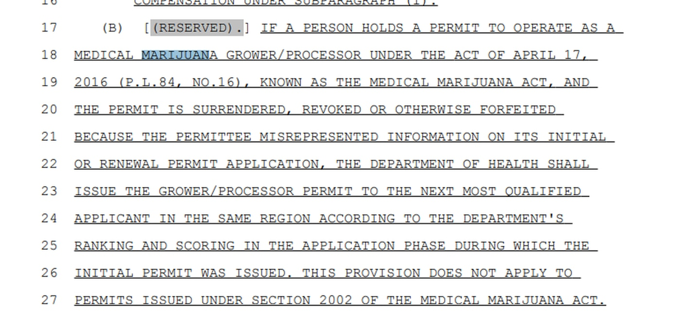 A provision in the 2020 temporary budget passed by the state legislature and signed by Gov. Wolf awards revoked marijuana growing permits to the next runner up.