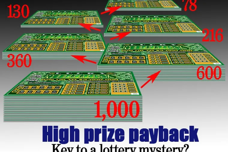 Joan Ginther, who won millions four times, may have chosen high-priced instant games in Texas because they had some of the best payback rates in the country.