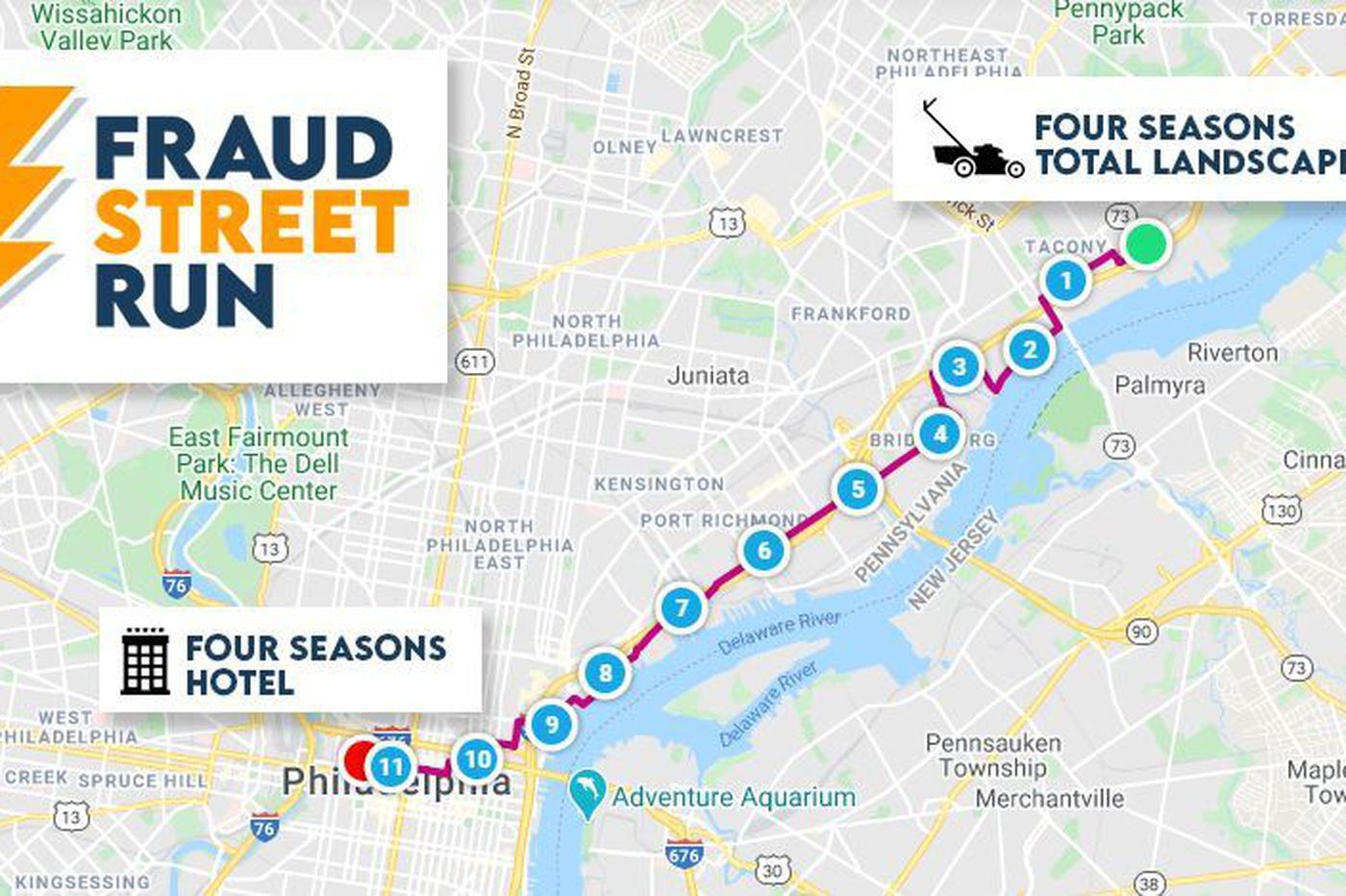 Philly's Fraud Street Run will go from the 'famous Four Seasons Total Landscaping' to 'the lesser-known Four Seasons Hotel'