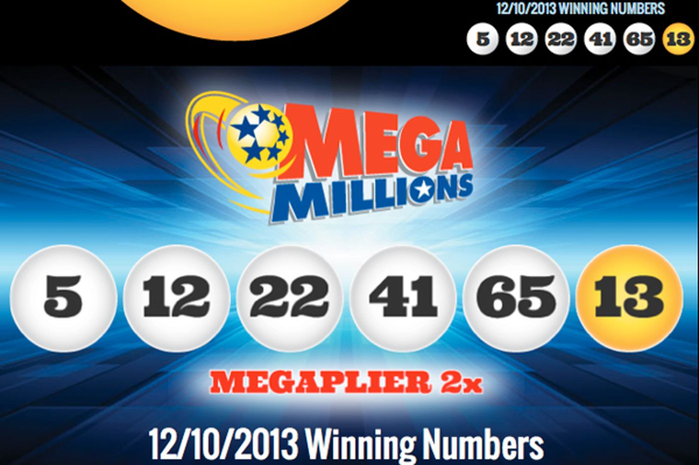 Mega Millions: Winning numbers are in ...