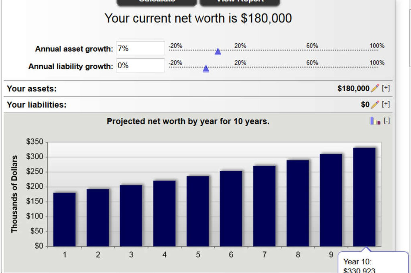 Web Wealth: Web Wealth: Figure out your net worth, then give it a boost