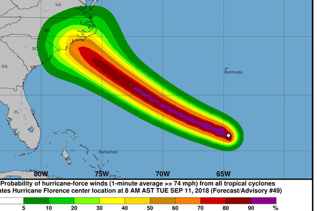 As Hurricane Florence Intensifies So Do Challenges Forecasting Its Path