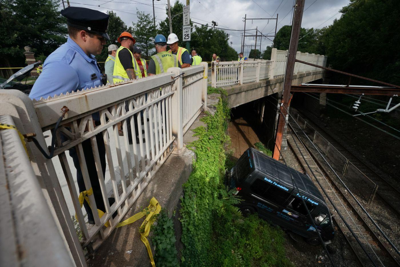 Van lands on SEPTA rail line after crash in S.W. Philadelphia