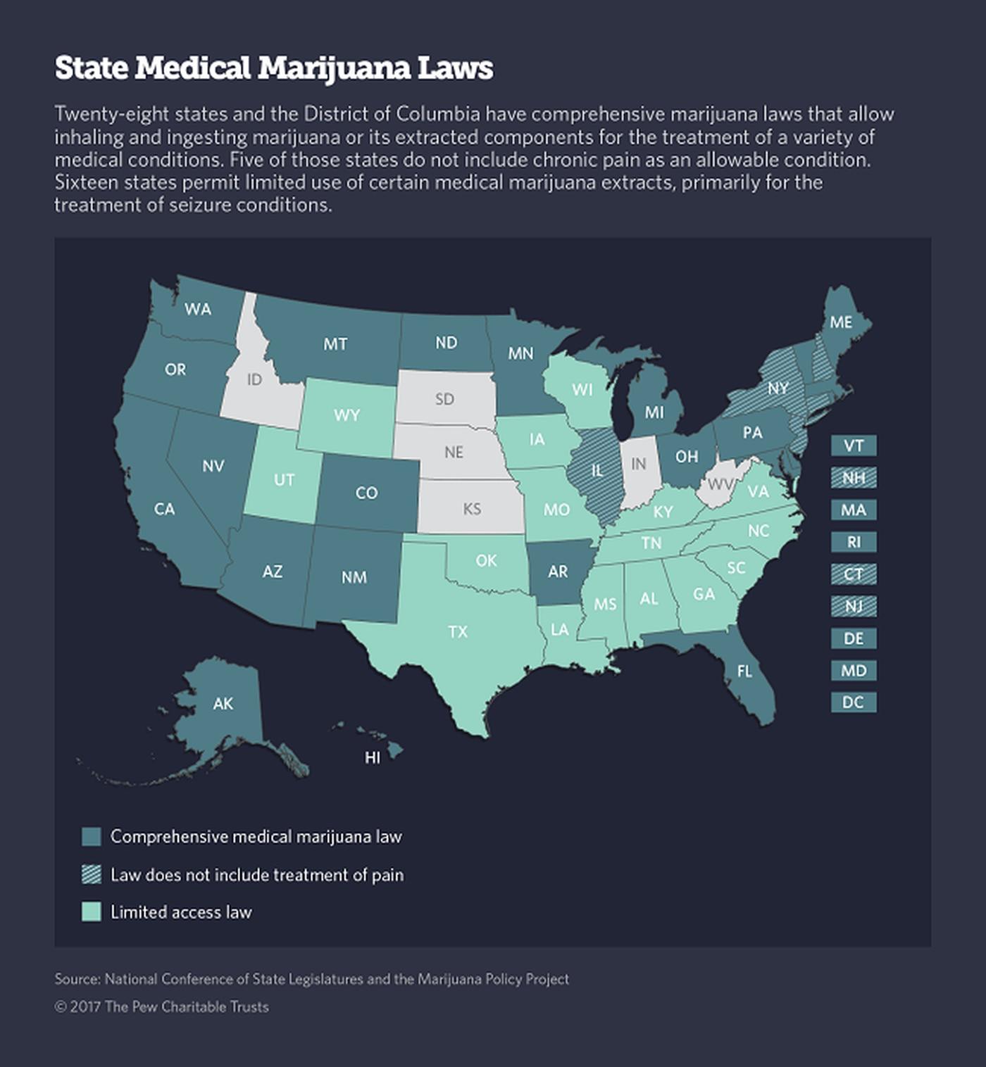 Can marijuana ease the opioid epidemic?