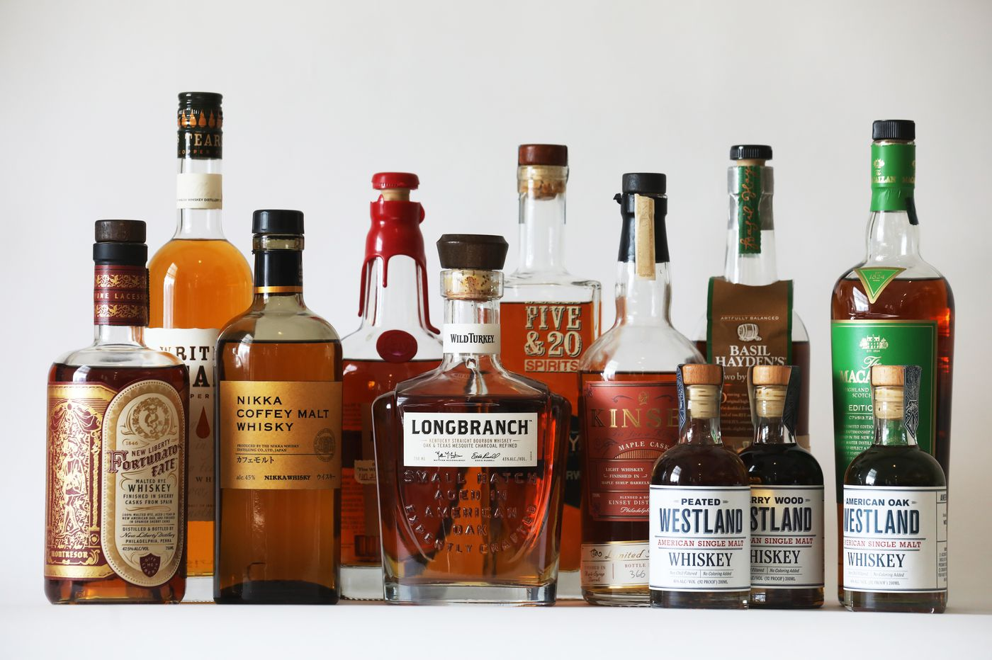Best whiskey to give (or receive) this holiday | Craig LaBan