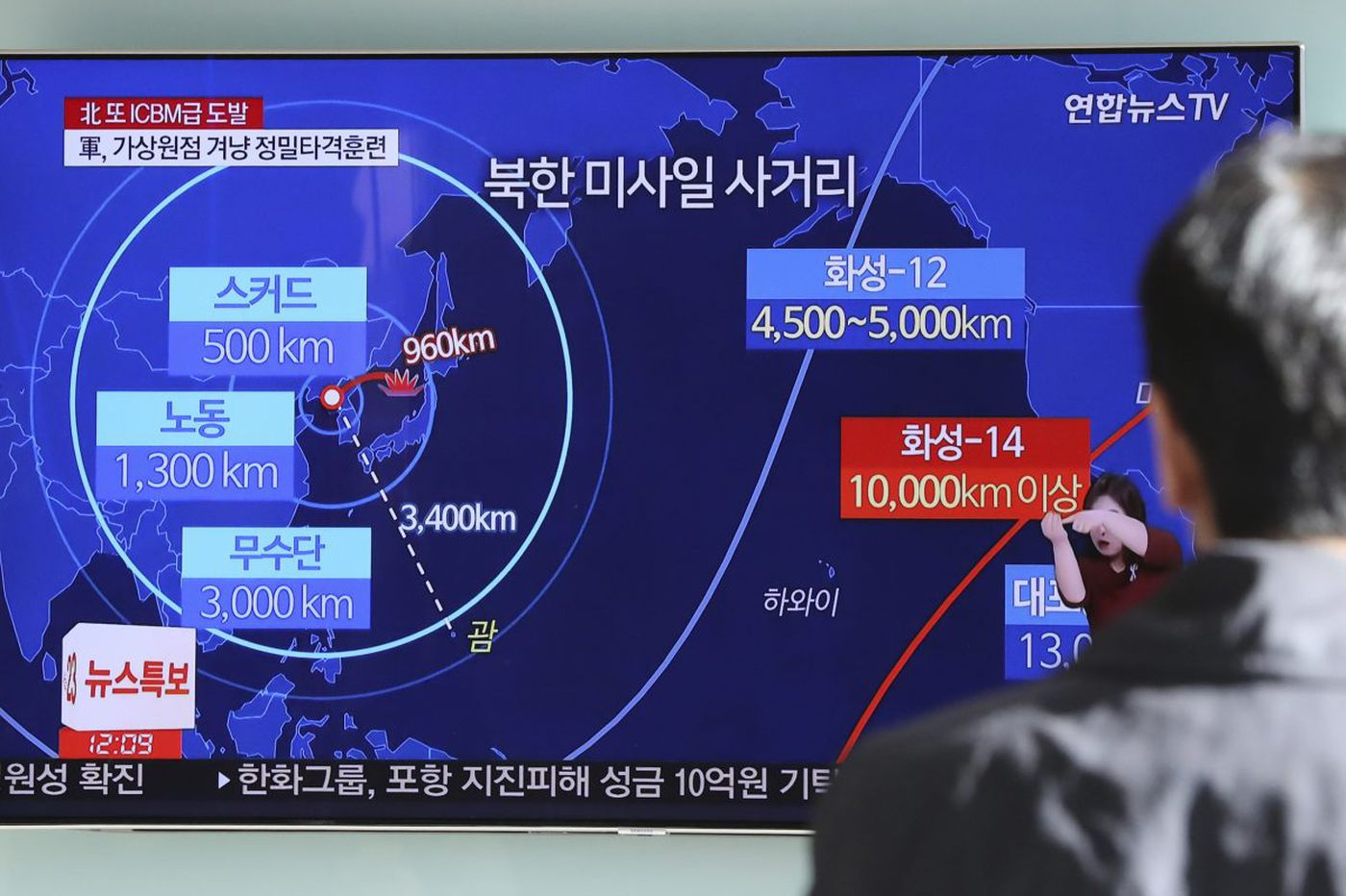 Considering just-war responses to N. Korea provocations