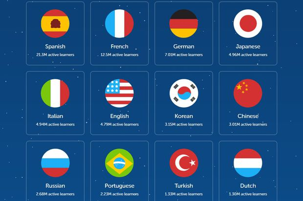 Apps can help travelers learn foreign languages — up to a point