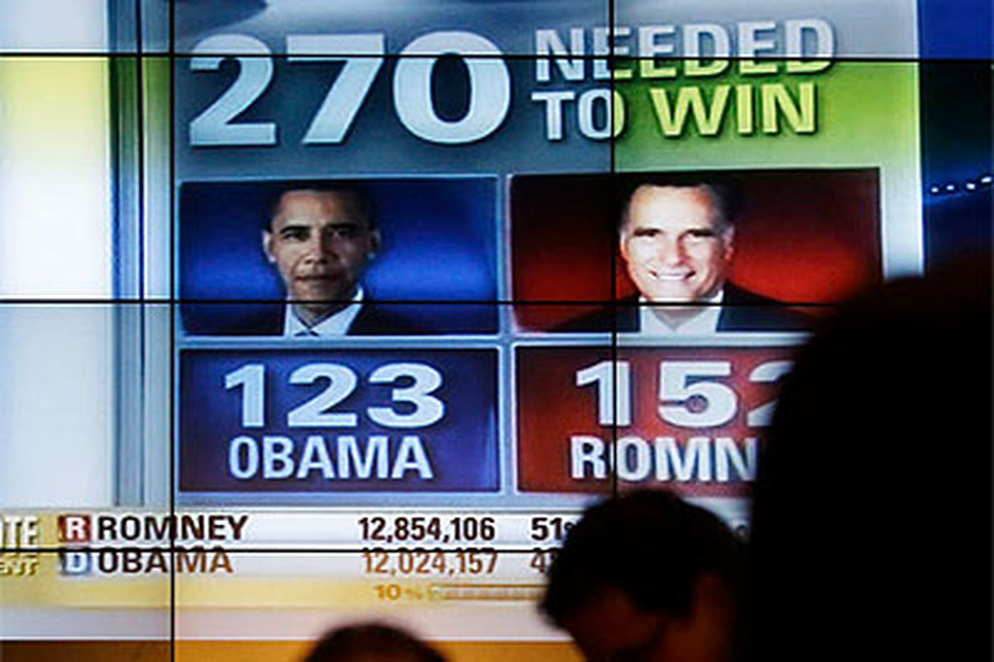 Jeff Gelles: The science of predicting election's winner