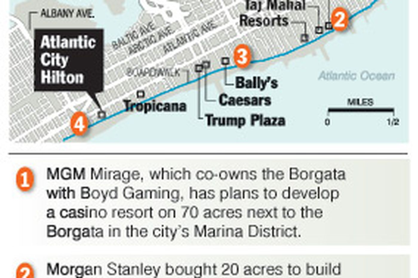 Hilton's plans reflect a larger-scale Atlantic City