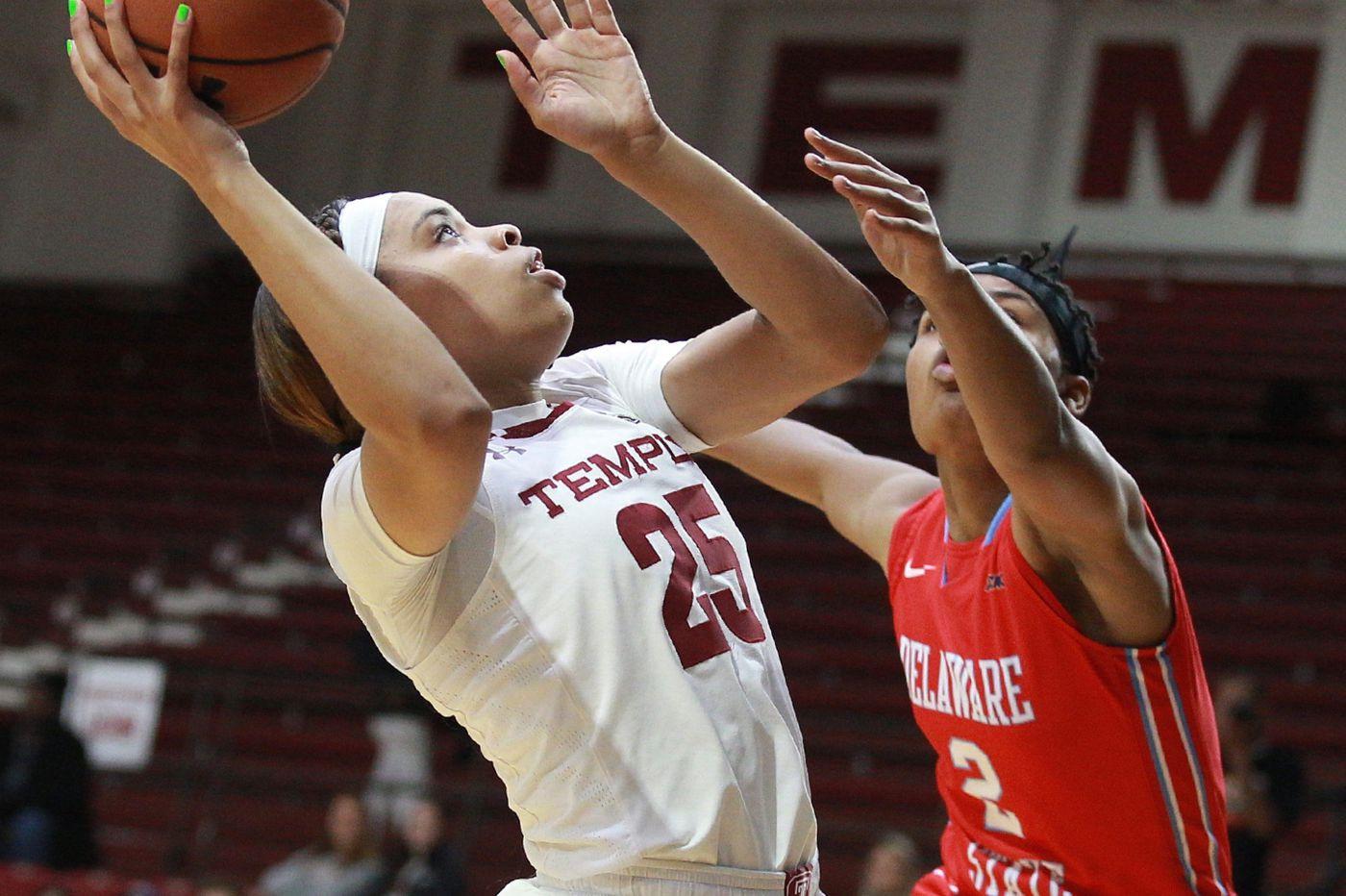 Women's City Six: Mia Davis impresses in Temple's win over Duquesne