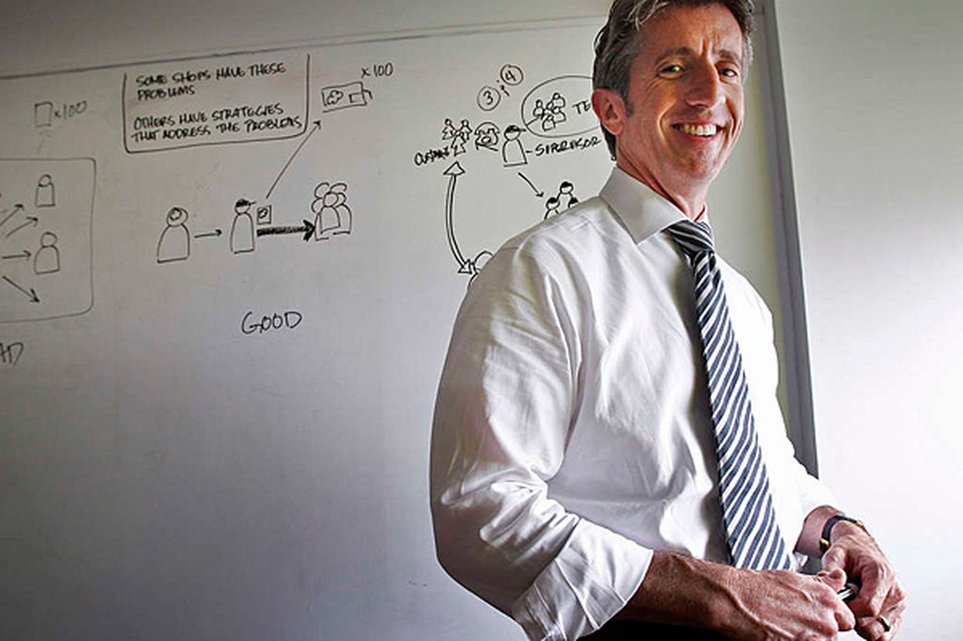 Consulting firm uses behavioral scientists to help companies