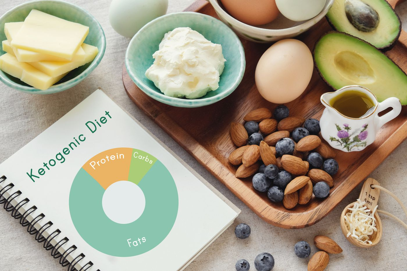 The ketogenic diet is about more than weight loss. How one mother uses it to control her son's seizures.
